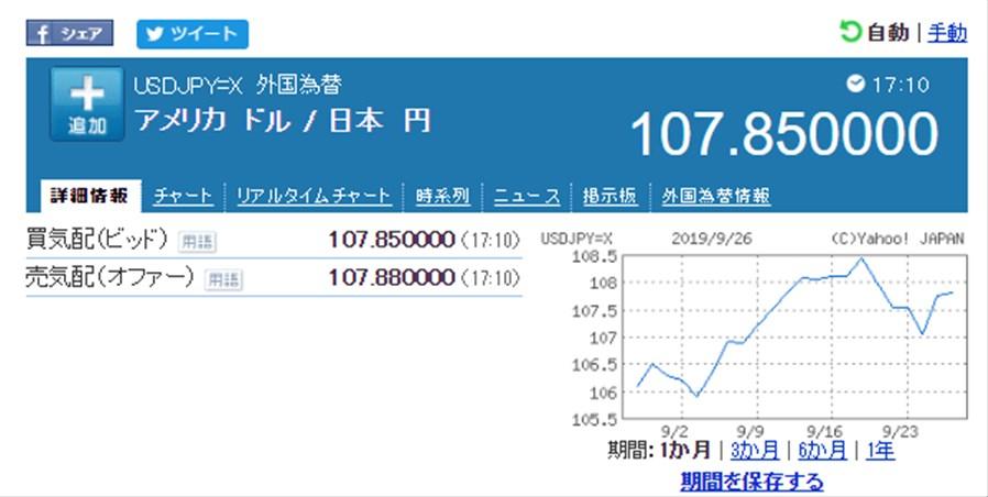 ドル 円 リアルタイム 掲示板